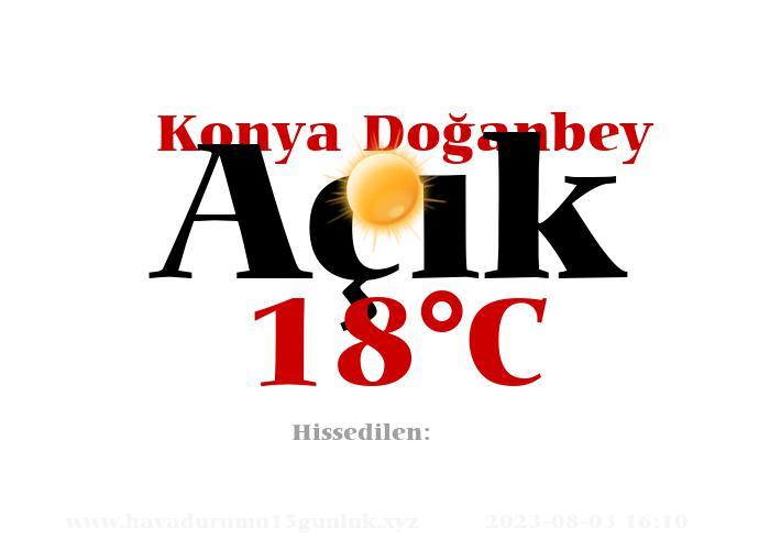 Hava Durumu Konya Doğanbey