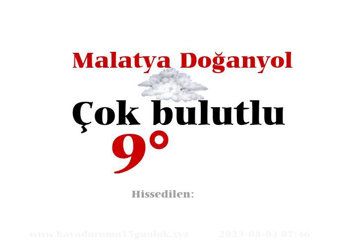 malatya-doganyol hava durumu