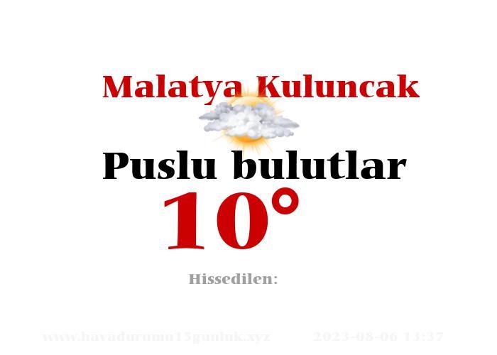 malatya-kuluncak hava durumu