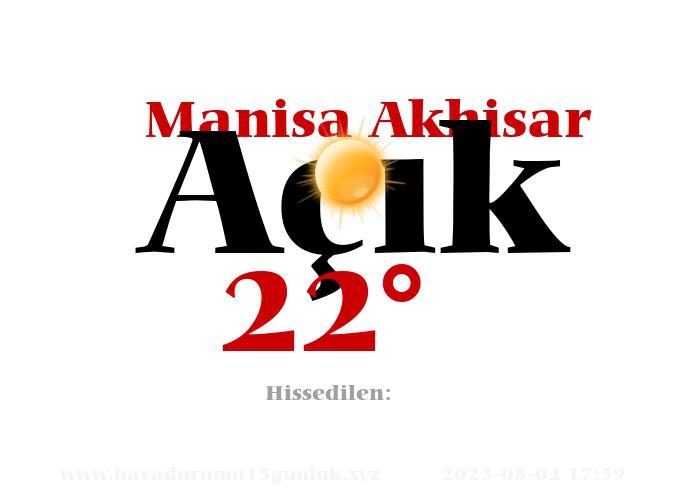 manisa-akhisar hava durumu
