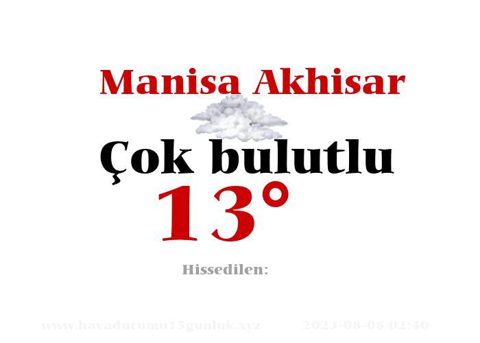 Manisa Akhisar Hava Durumu