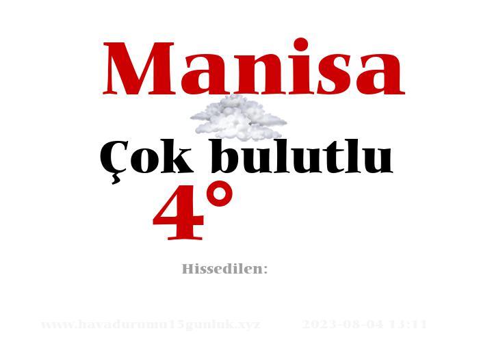 Manisa Hava Durumu