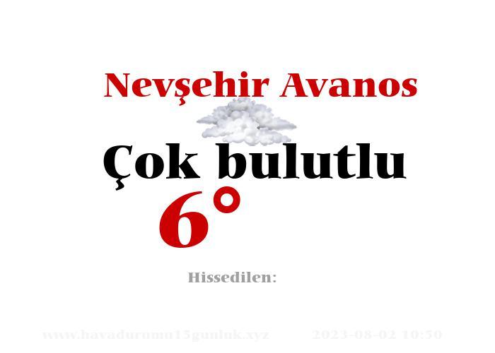 Nevşehir Avanos Hava Durumu