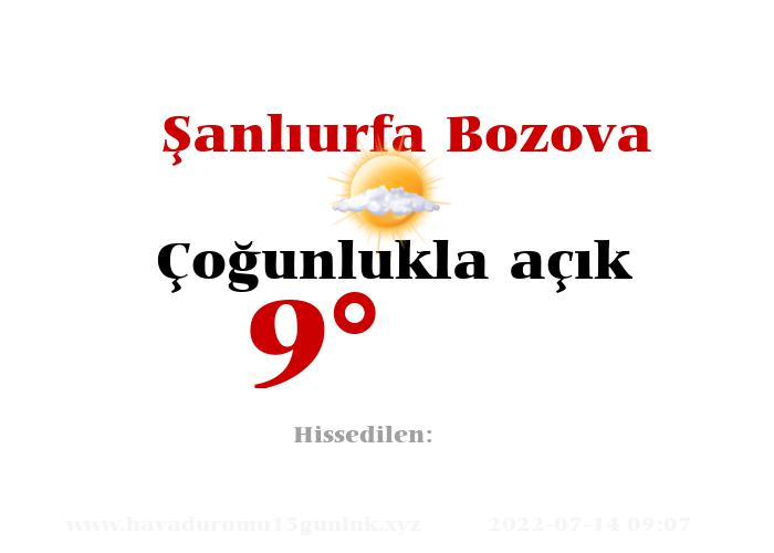 sanliurfa-bozova hava durumu