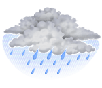 Sağanak Yağmur