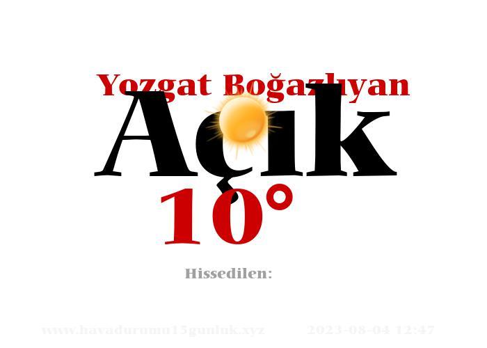 yozgat-bogazliyan hava durumu